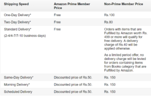 amazon prime delivery fees