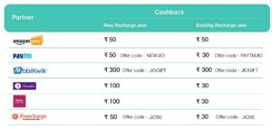 List of new Jio Plans Recharge offers phonepe paytm freecharge