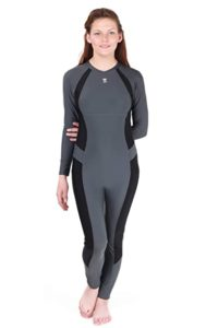 TYR in Aerofit Divesuit Rs 713 amazon dealnloot